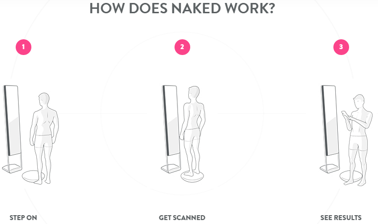 nakedscan