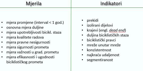 Igor prezentacija