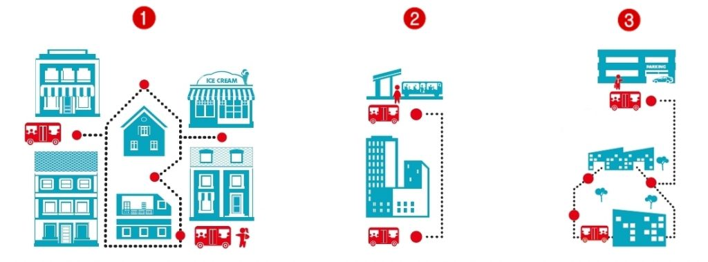 Tri načina implementacije autonomnih vozila u javnom gradskom prijevozu/ Izvor: www.transdev.com