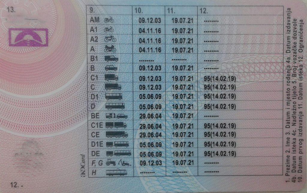 Stražnja strana vozačke dozvole/Izvor: Željka Milivojević