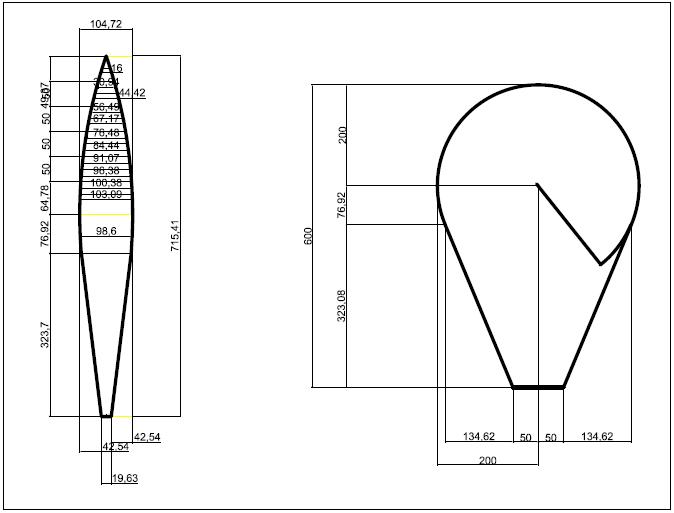 Dizajn balona na topli zrak